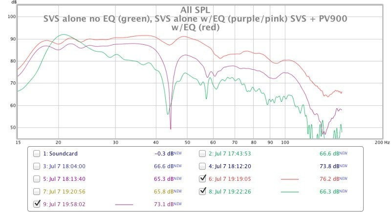 before%20and%20after%20eq%20with%20hts%20settings%20for%20graph.jpg