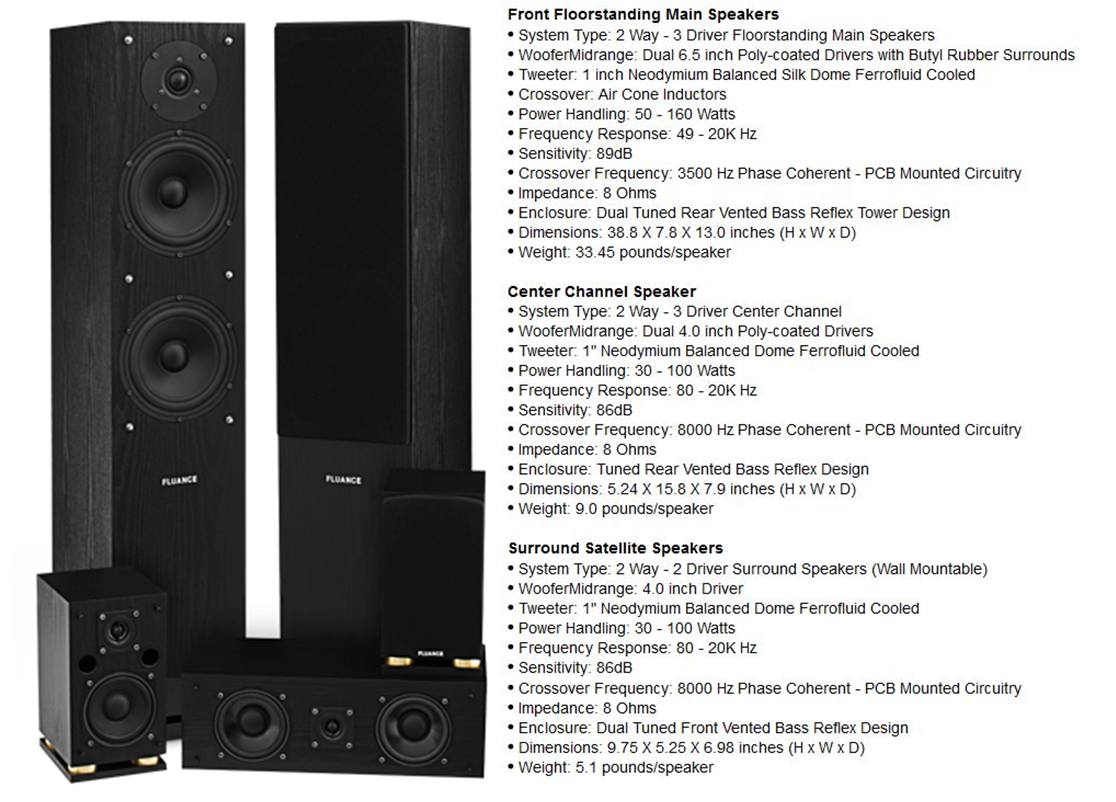 Fluance SX system and specs.