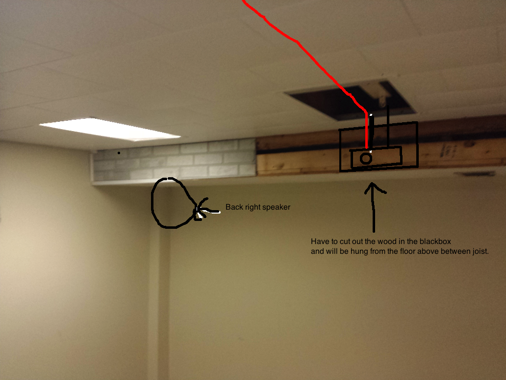 Cable routing to Projector