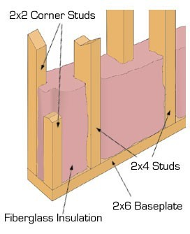 staggered-stud-wall.