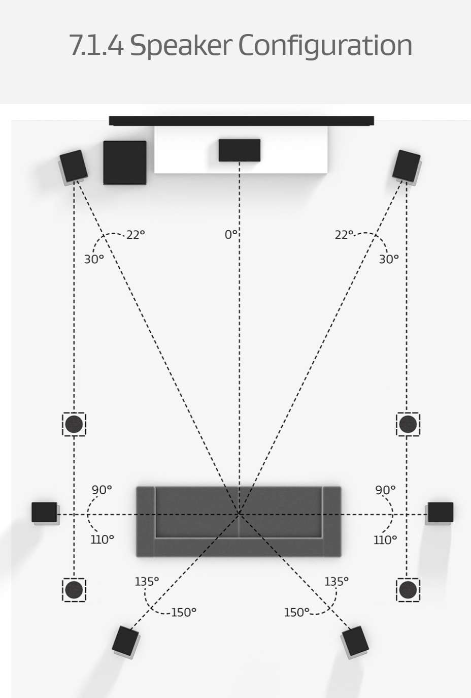 Speaker Placement help- 9/9 rows of seating  Home Theater Forum