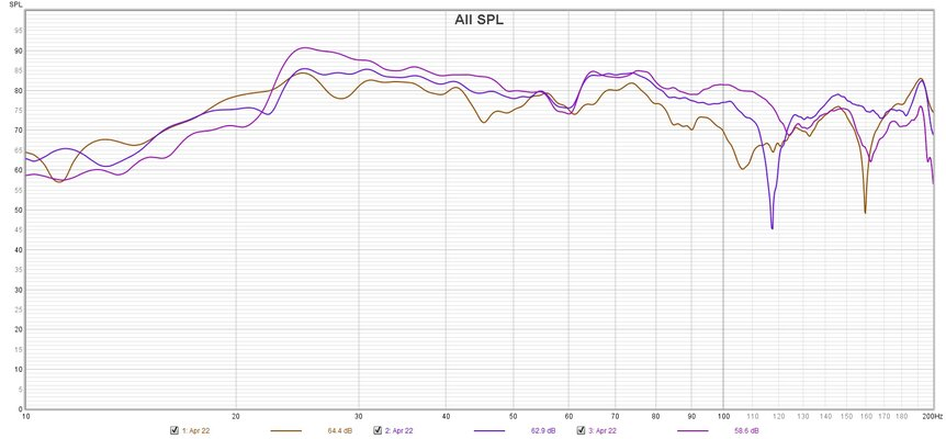 Bass Brown=LLP Blue=CLP Purple=RLP.jpg