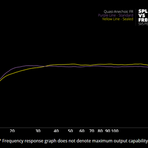 SVS PB-1000 Pro - Published Frequency Response.PNG