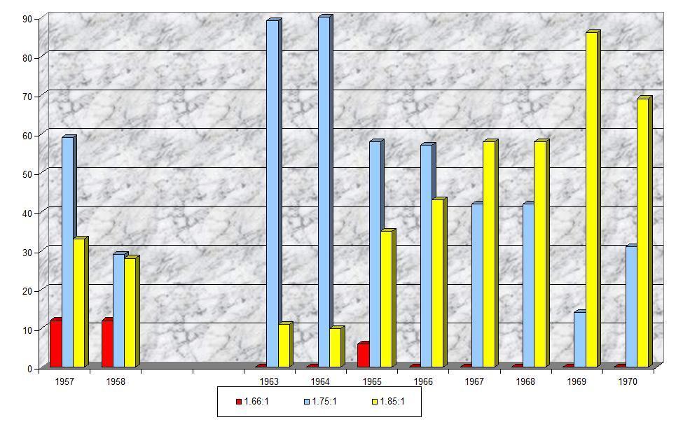 UK 1.66 graph.jpg