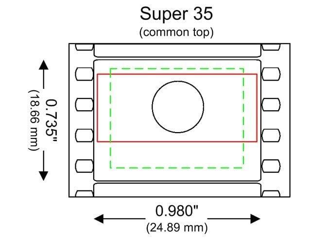 Super35_and_Techniscope.jpg