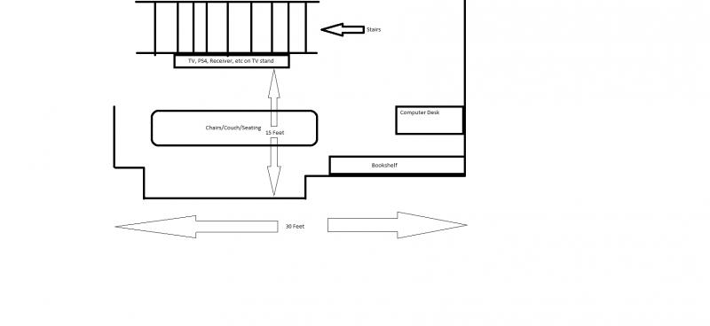 Amazing layout of Dillan's Basement.png