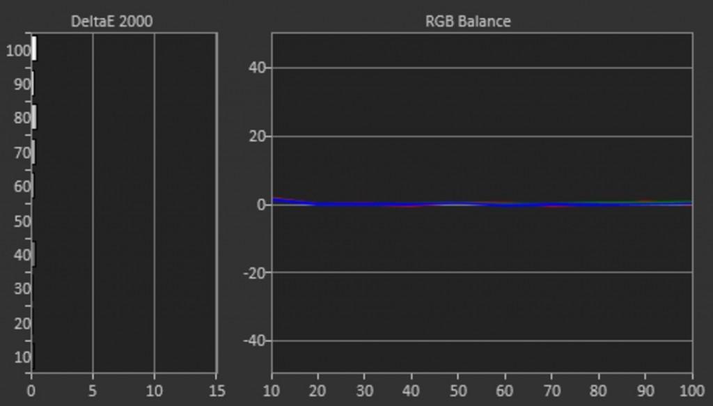 Samsung UN55JS9000 Grayscale Calibration