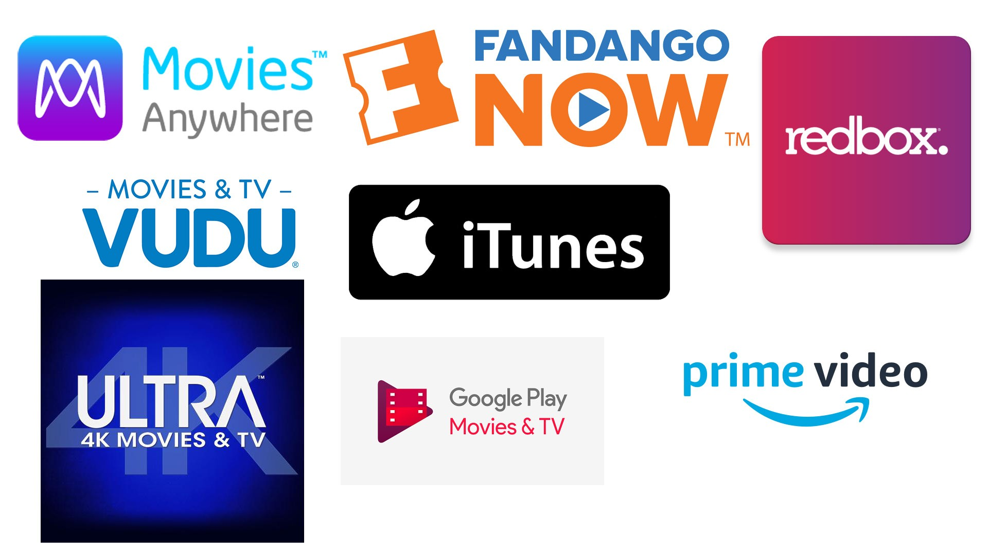 Streaming Video Services Shootout (2019 Edition) • Home Theater Forum